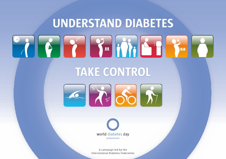 world diabetes day poster